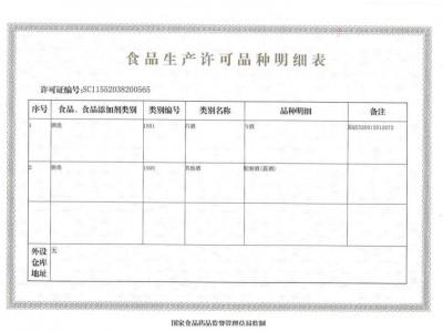食品生产许可种类明细表