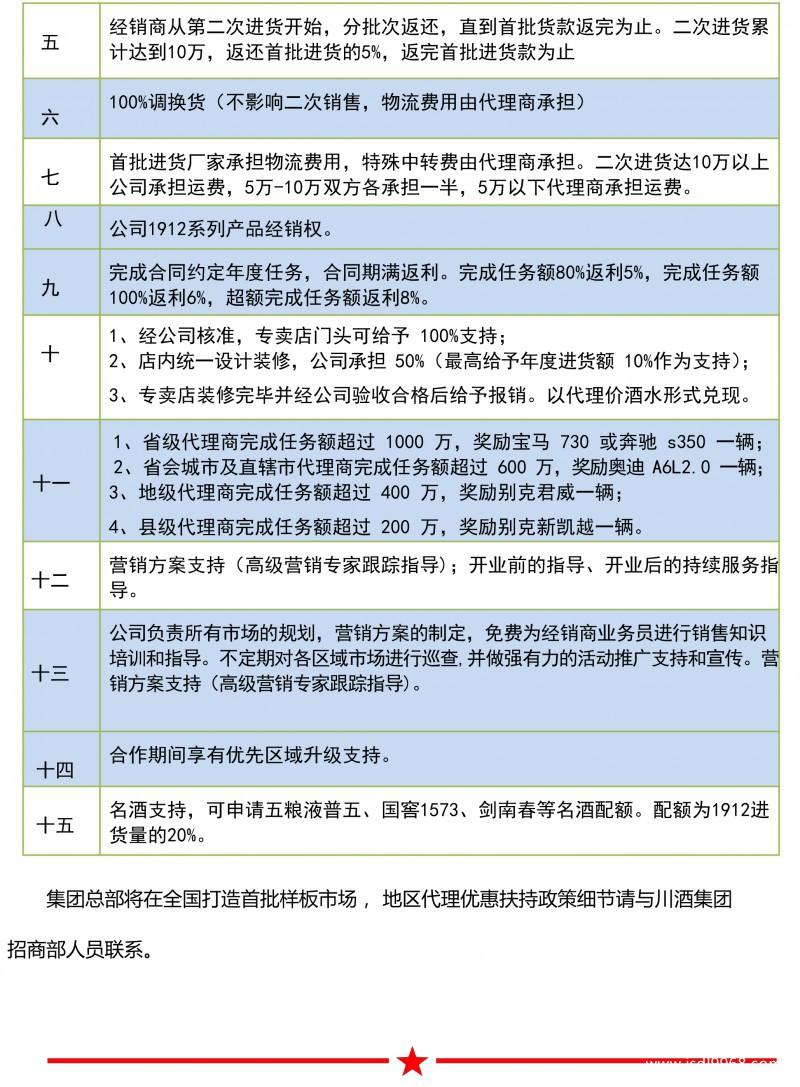 代理政策2021-2